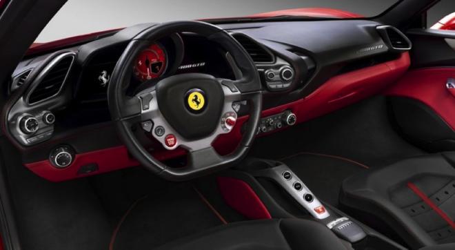 Ferrari Loan