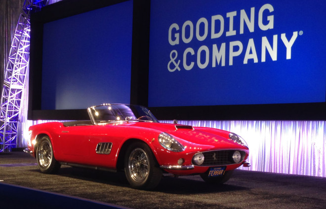 Gear up for Scottsdale Auction Action 2016  Premier Financial