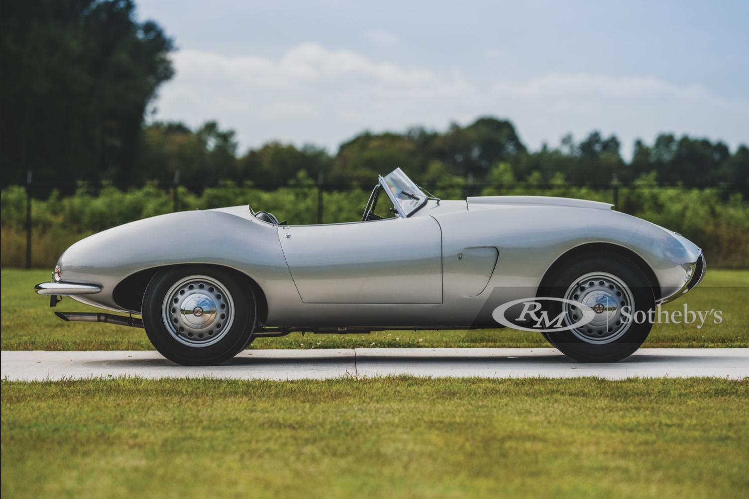 classic car financing