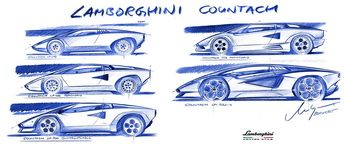 Graphic Showing Lamborghini Countach Evolution